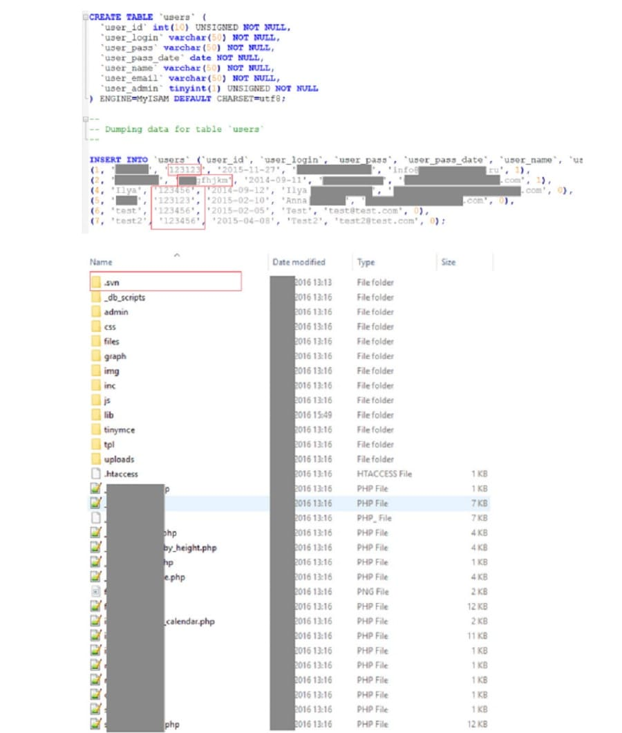 Corporate information system penetration testing: attack