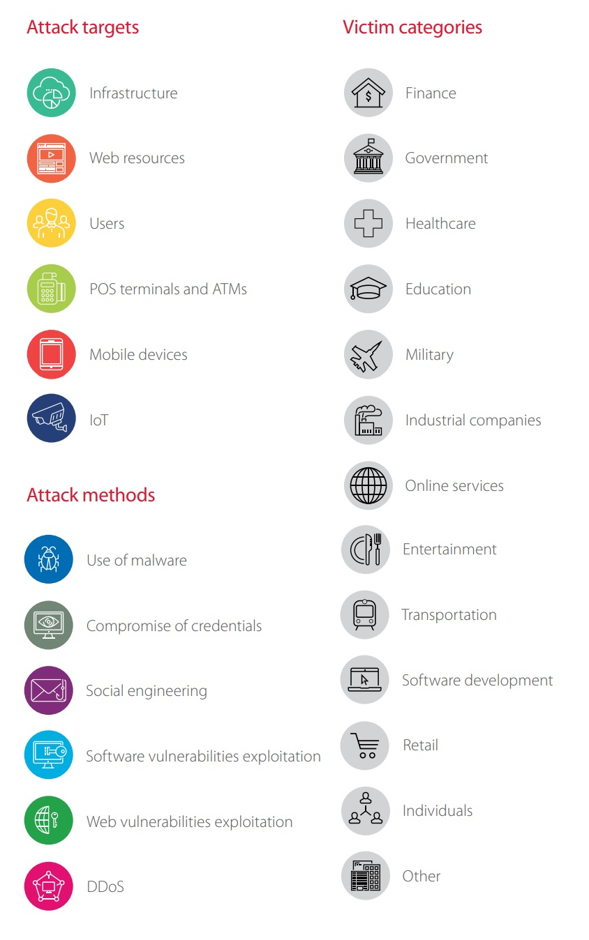 Cybersecurity Threatscape: Q2 2017