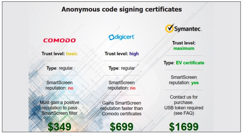 Figure 10. Advertisement for signing of malware with legitimate certificates