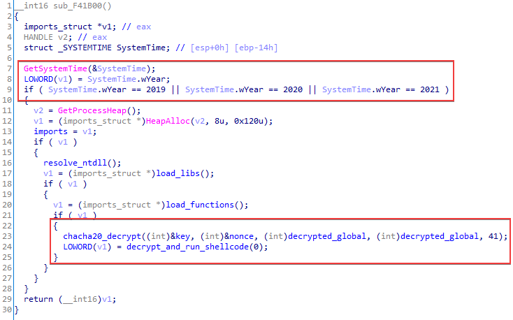 umair-akbar-image15 - Researchers Disclose Undocumented Chinese Malware Used in Recent Attacks