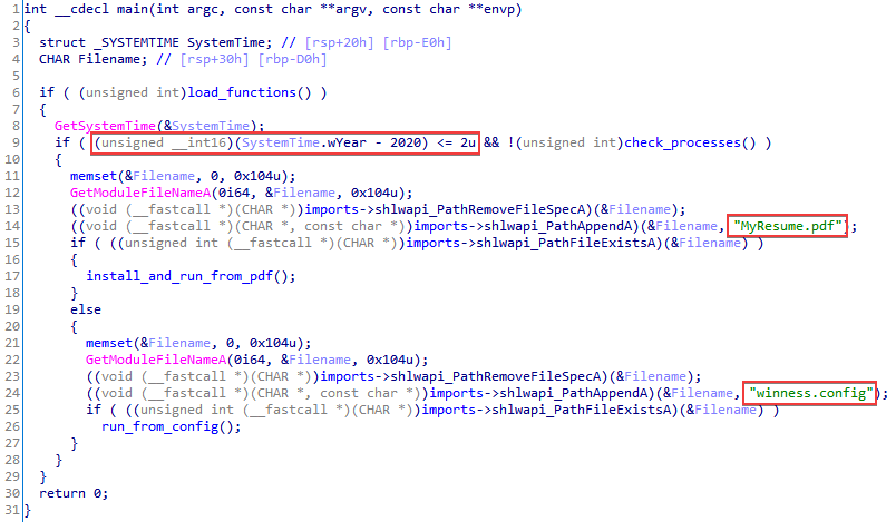 umair-akbar-image29 - Researchers Disclose Undocumented Chinese Malware Used in Recent Attacks