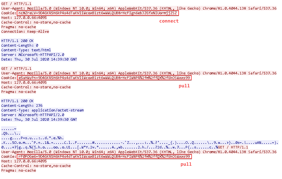 umair-akbar-image42 - Researchers Disclose Undocumented Chinese Malware Used in Recent Attacks