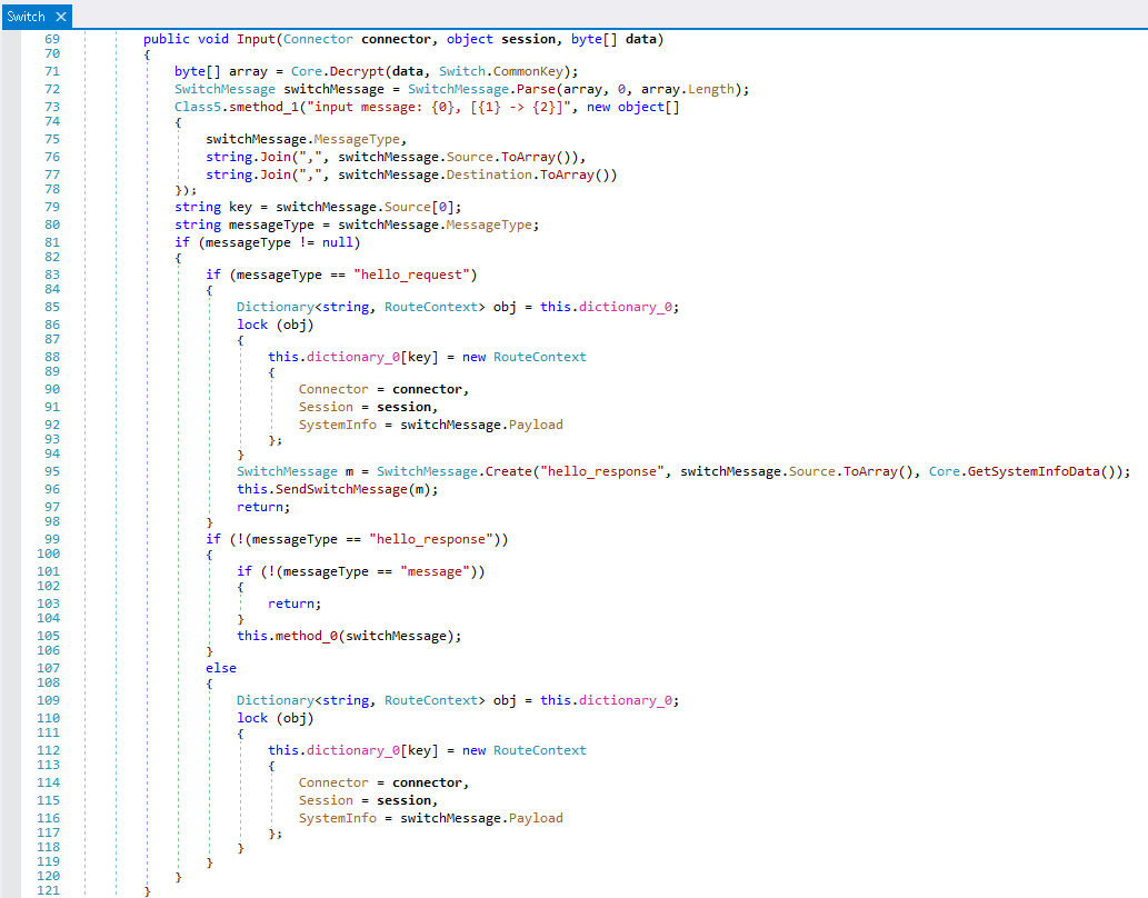 umair-akbar-image43 - Researchers Disclose Undocumented Chinese Malware Used in Recent Attacks