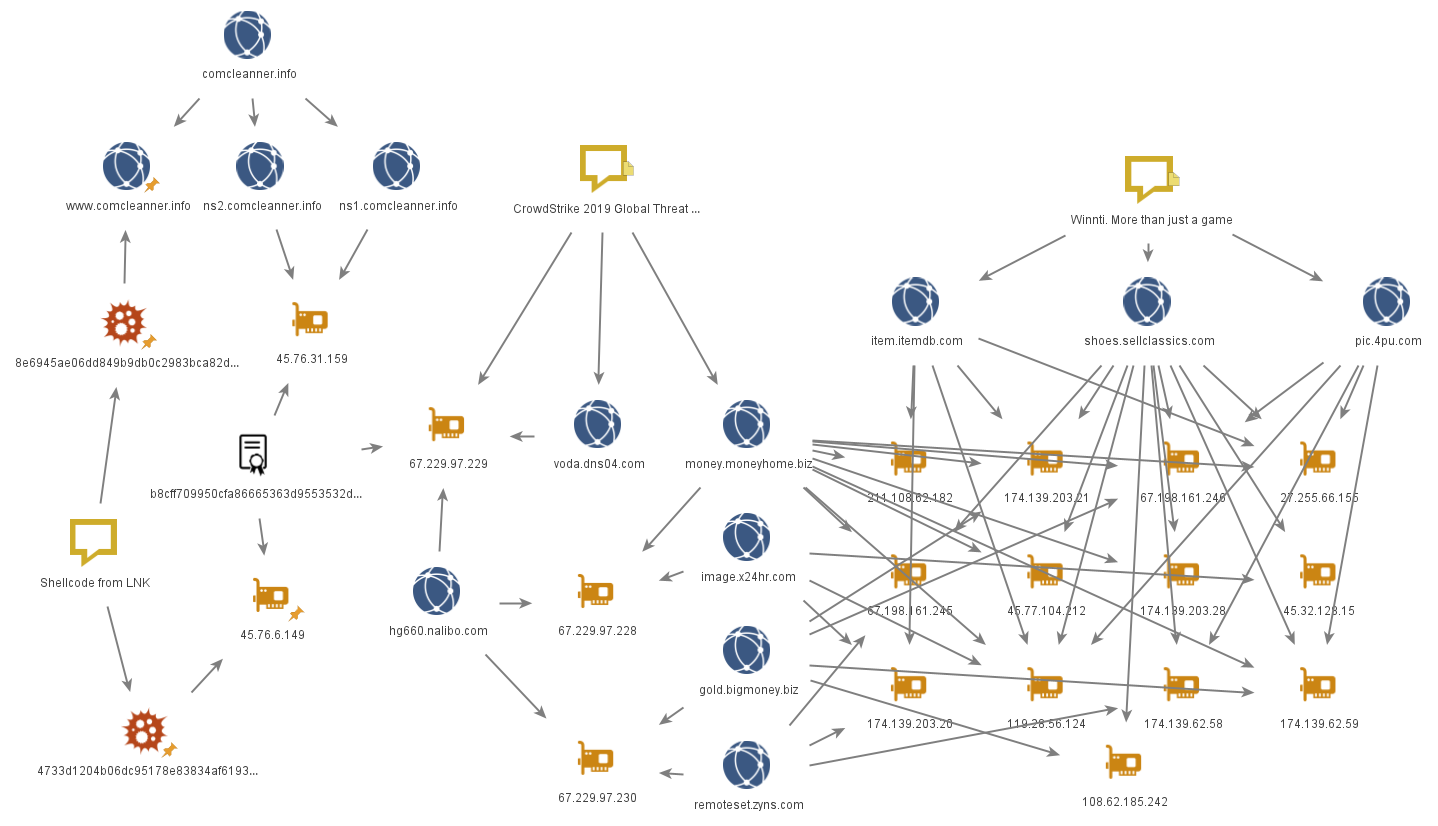 umair-akbar-image9 - Researchers Disclose Undocumented Chinese Malware Used in Recent Attacks