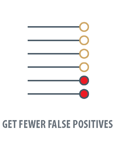 Get Fewer False Positives
